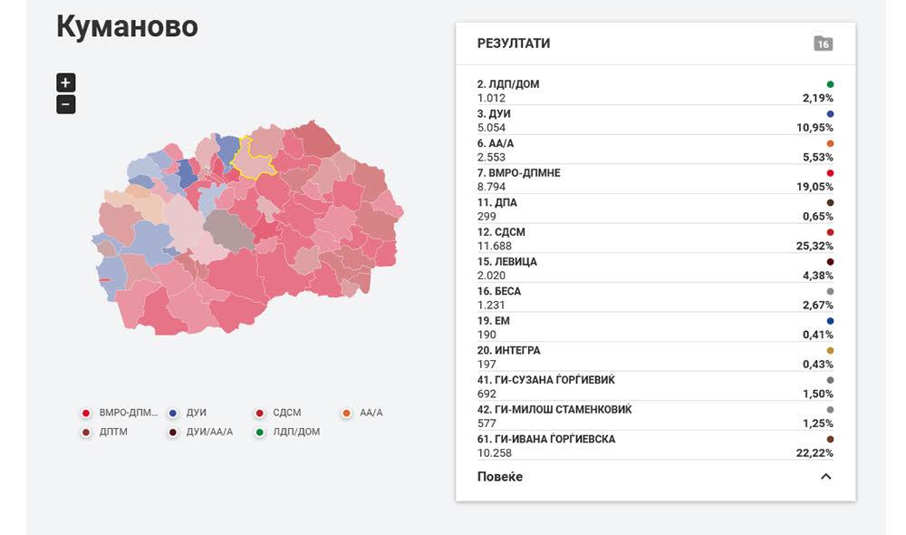 Распоредот на силите во Советот на Општина Куманово