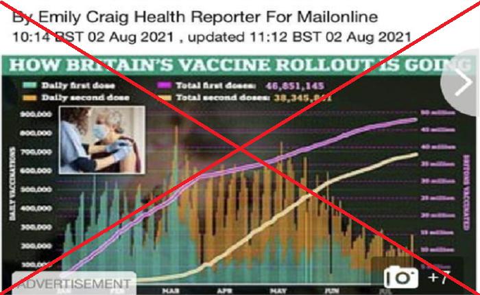 Не, третата доза од вакцината против ковид нема да ги усмрти Британците