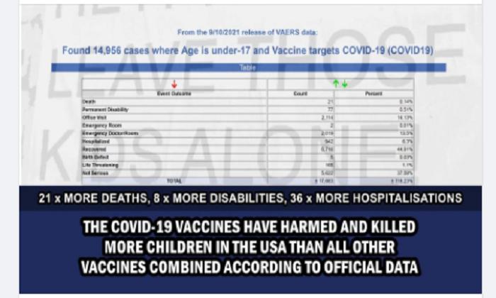 Повторно се манипулира со американскиот систем ВАЕРС за пријава на несакани ефекти по вакцинација